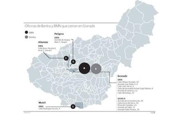 bankia y bmn cerrar n el 6 de sus oficinas en granada