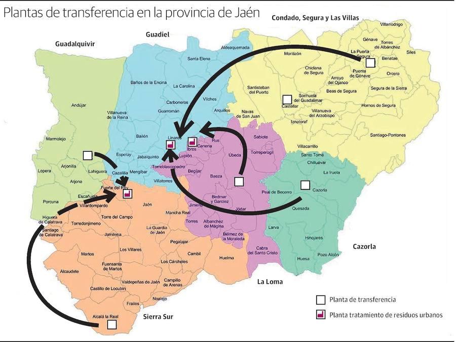 El Tratamiento De La Basura En Toda La Provincia De Jaen Se